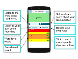 Pronunciation  Training word scoring screen